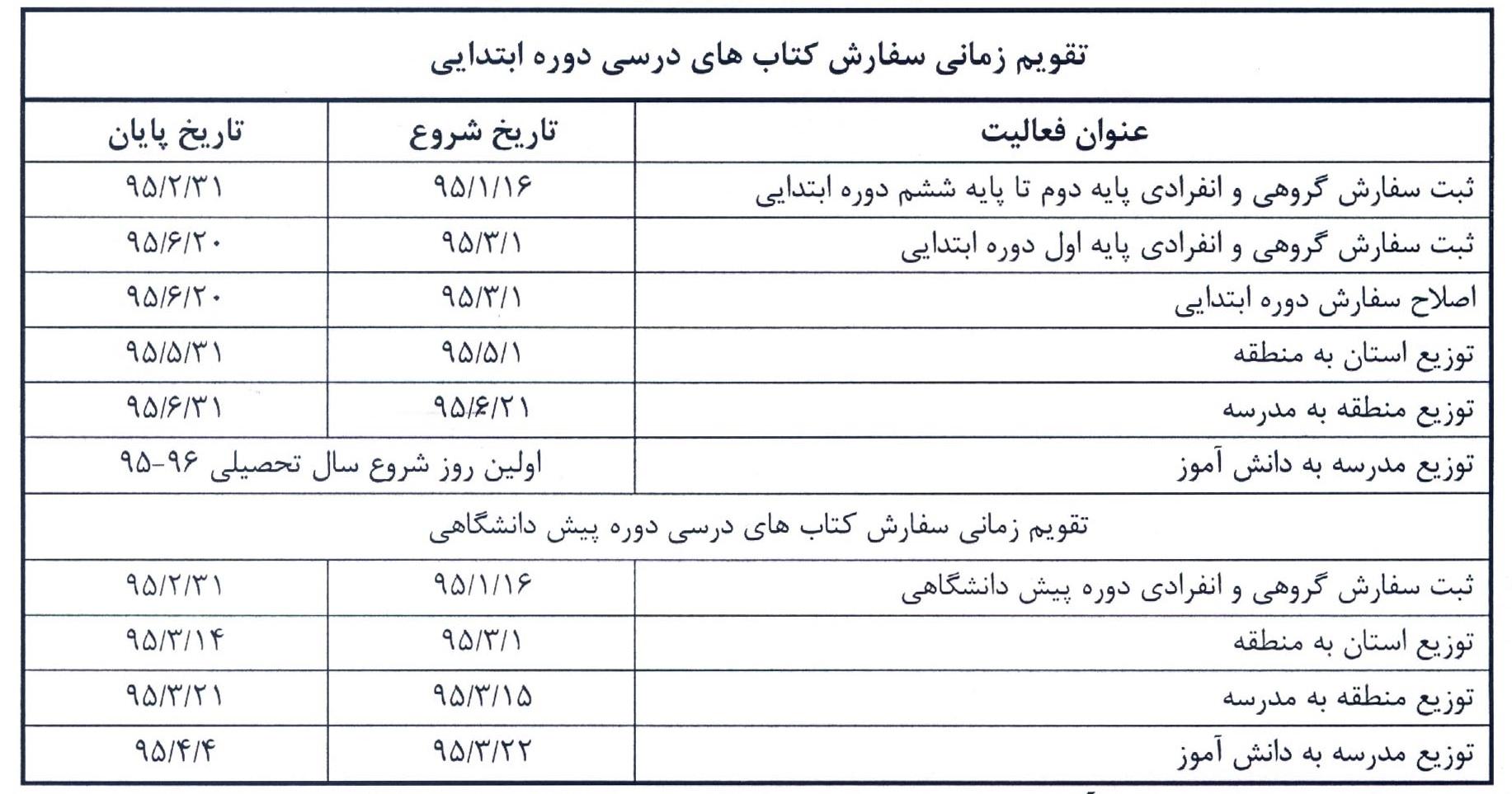 جدول زمانی سفارش و توزیع کتاب های درسی